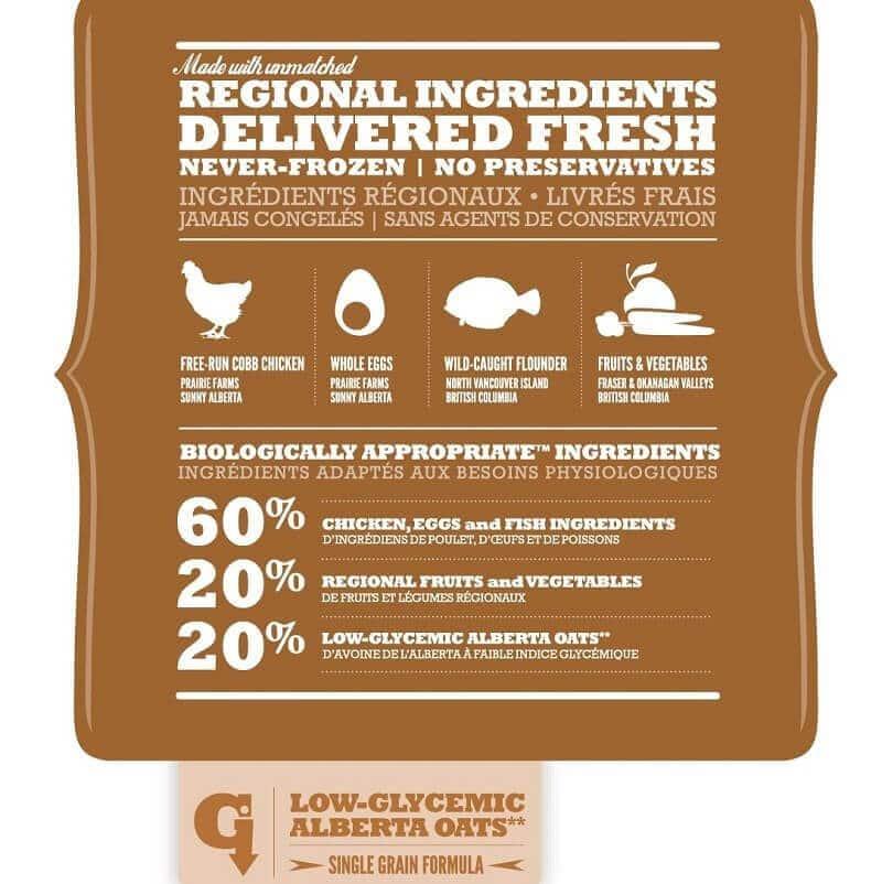 acana large breed ingredients